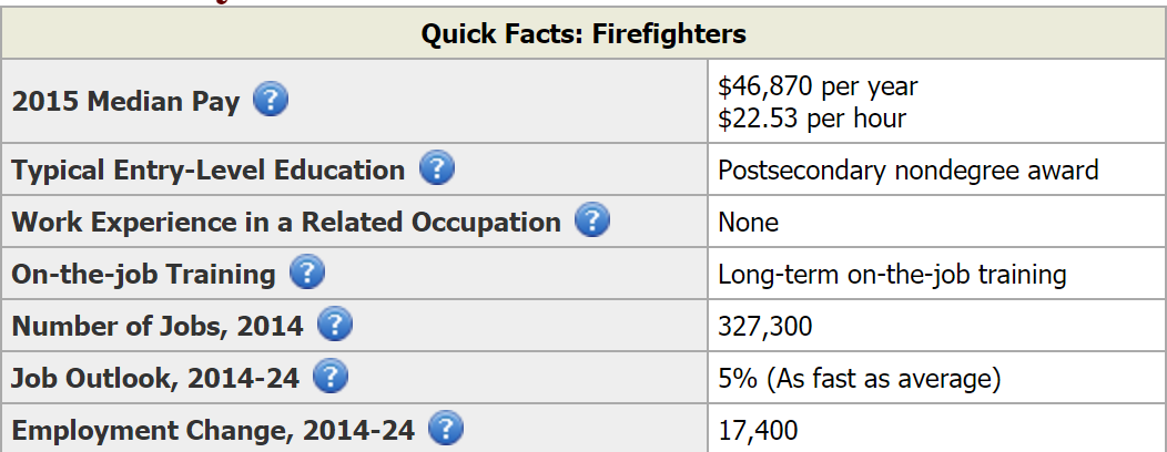 firefighter career summary Yountville California